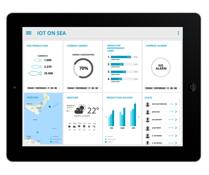 iot ipad dashboard